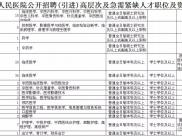 【人才招聘】准备好了吗?德江县人民医院100个席位等你加入!